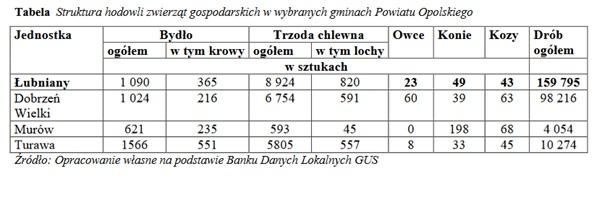 Tabela 3.jpeg
