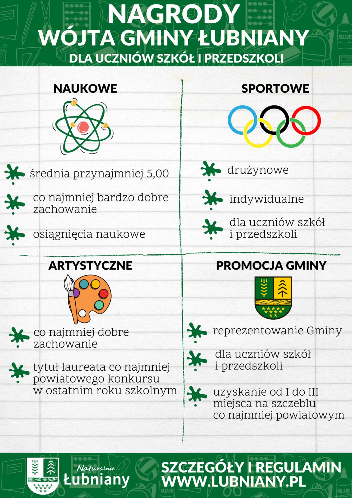 Nagrody Wójta Gminy Łubniany - dobry.png