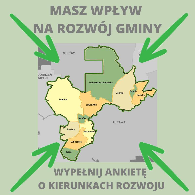 Mapa gminy Łubniany ze strzałkami skierowanymi do wewnątrz obrazka. Napis - Masz wpływ na rozwój Gminy. Wypełnij ankietę o kierunkach rozwoju.