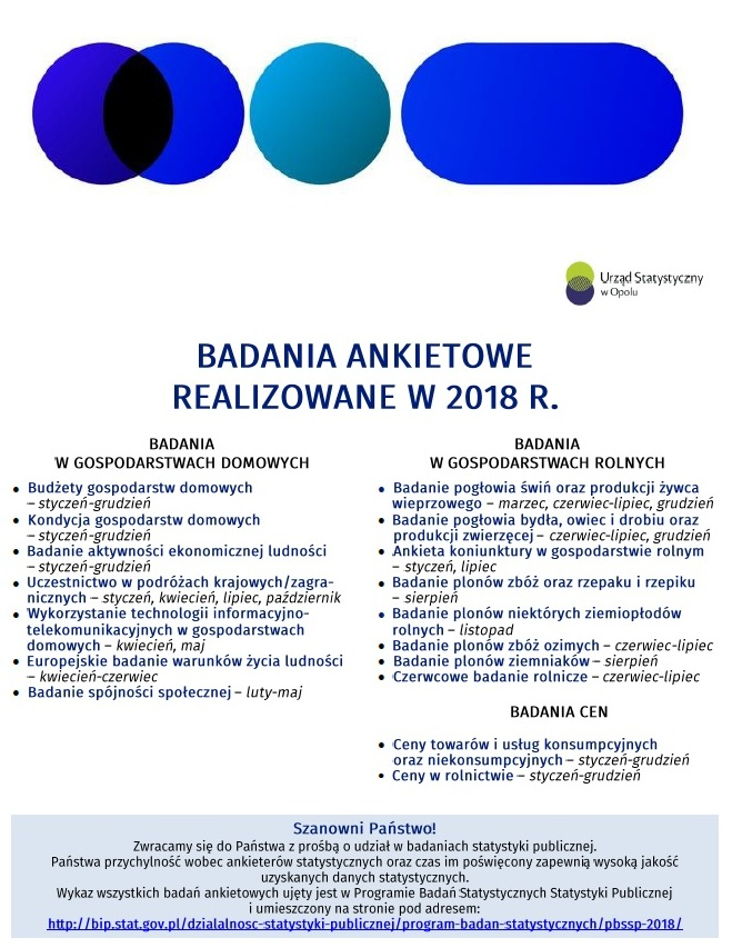 Urząd Statystyczny w Opolu - badania ankietowe realizowane w 2018 r. - ulotka informacyjna